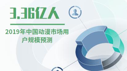 动漫行业数据分析:2019年中国动漫市场用户规模将达到3.36亿人