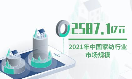 紡織行業數據分析:2021年中國家紡行業市場規模將達2587.1億元