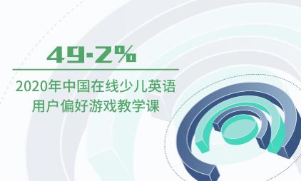教育行业数据分析:2020年中国49.2%在线少儿英语用户偏好游戏教学课