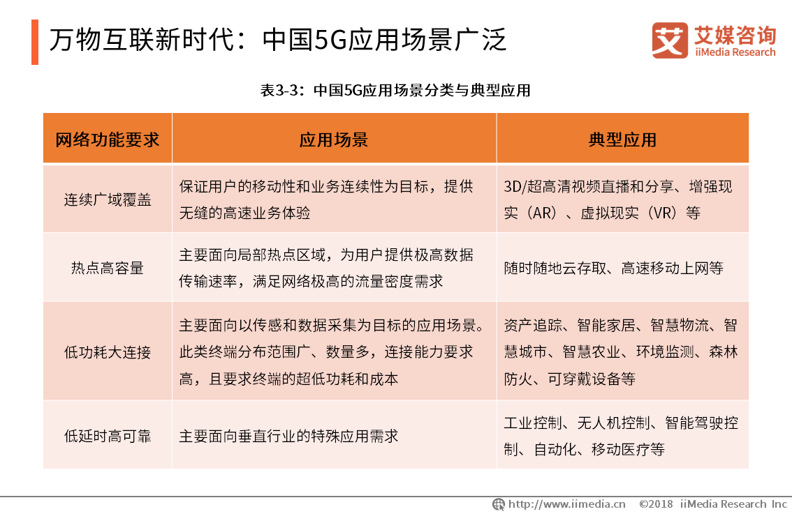 """5G智能网联车亮相杭州湘湖 贵阳公交""""5G+刷脸乘车""""时代到来"""
