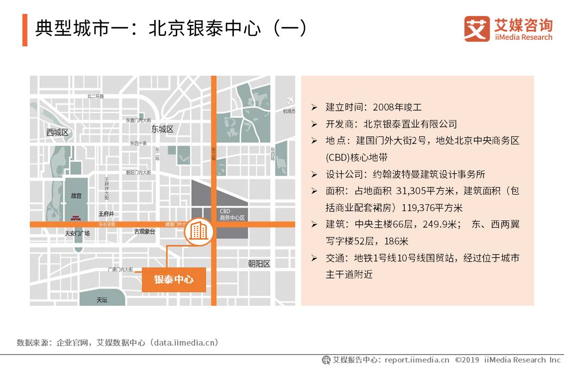 典型城市一:北京银泰中心(一)