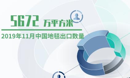 工艺品行业数据分析:2019年11月中国地毯出口数量为5672万平方米