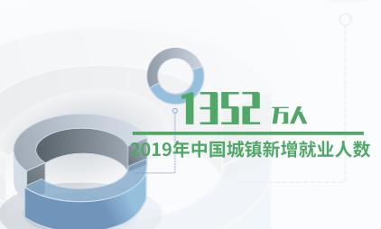 就业创业数据分析:2019年中国城镇新增就业人数达1352万人