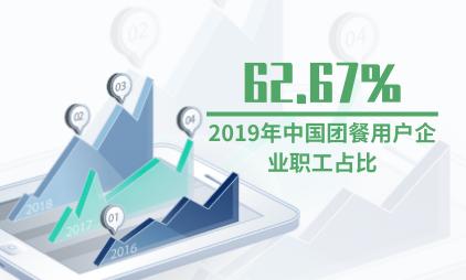 餐饮行业数据分析:2019年中国团餐用户企业职工占比为62.67%