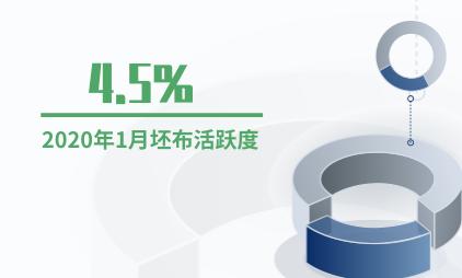 纺织行业数据分析:2020年1月6日坯布活跃度为4.5%