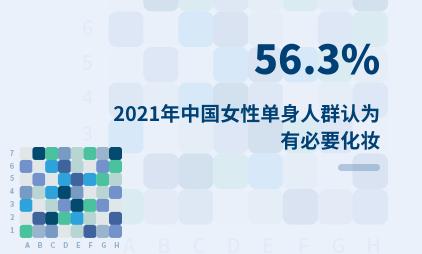 单身经济行业数据分析:2021年中国56.3%女性单身人群认为有必要化妆