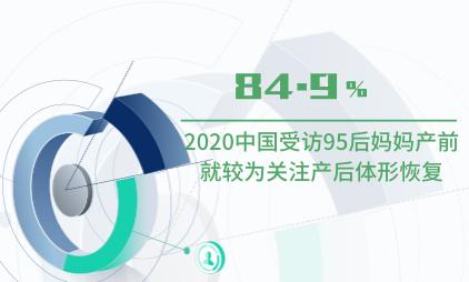 母婴行业数据分析:2020中国84.9%受访95后妈妈产前就较为关注产后体形恢复