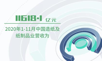 造纸行业数据分析:2020年1-11月中国造纸及纸制品业营收11618.1亿元