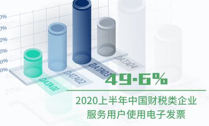 企业服务行业数据分析:2020上半年中国49.6%财税类企业服务用户使用电子发票