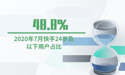 短视频行业分析:2020年7月快手24岁及以下用户占比为48.8%