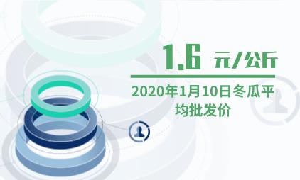 冬瓜行业数据分析:2020年1月10日冬瓜平均批发价为1.6元/公斤