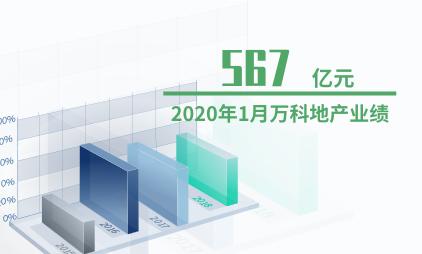 房地产行业数据分析:2020年1月万科地产业绩达567亿元