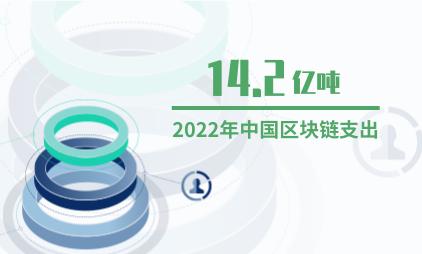 区块链行业数据分析:2022年中国区块链支出预计达14.2亿美元