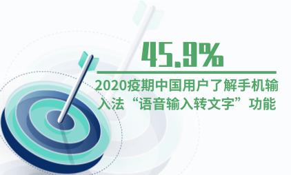 """输入法行业数据分析:2020疫期45.9%中国用户了解手机输入法""""语音输入转文字""""功能"""