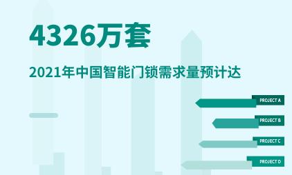 智能家居行业数据分析:2021年中国智能门锁需求量预计达4326万套