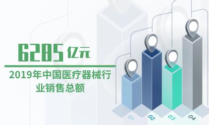 医疗行业数据分析:2019年中国医疗器械行业销售总额达6285亿元
