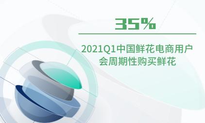 鲜花电商行业数据:2021Q1中国35%鲜花电商用户会周期性购买鲜花