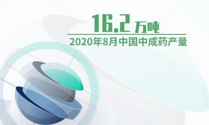 中药材行业数据分析:2020年8月中国中成药产量为16.2万吨