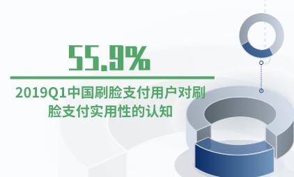 移动支付行业数据分析:2019Q1中国55.9%刷脸支付用户认为刷脸支付比较有用