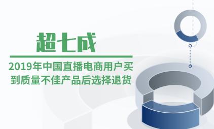 直播行业数据分析:2019年中国超七成直播电商用户买到质量不佳产品后选择退货