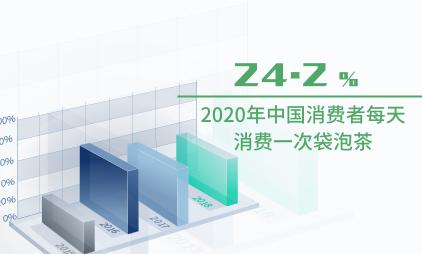 袋泡茶行业数据分析:2020年中国24.2%消费者每天消费一次袋泡茶