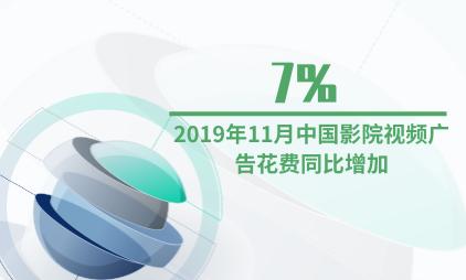 广告行业数据分析:2019年11月中国影院视频广告花费同比增加7%