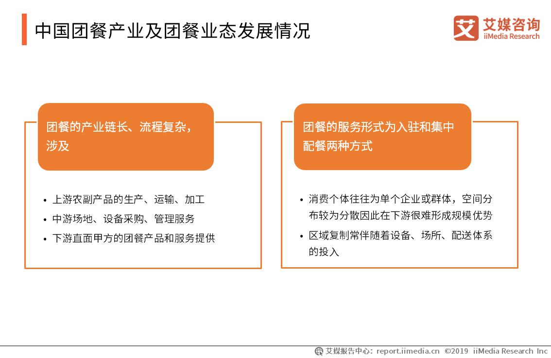 中国团餐产业及团餐业态发展情况