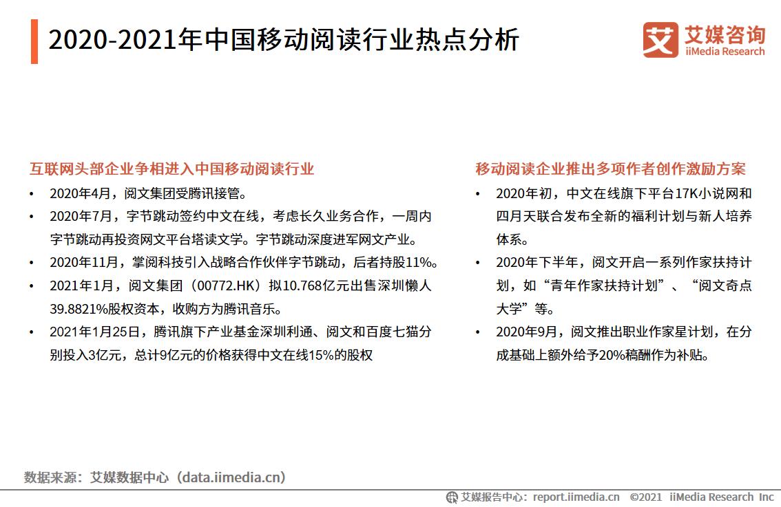 2020-2021年中国移动阅读行业热点分析