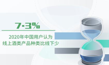 酒类新零售行业数据分析:2020年中国7.3%用户认为线上酒类产品种类比线下少
