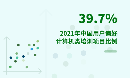 职业培训行业数据分析:2021年中国39.7%用户偏好计算机类培训项目