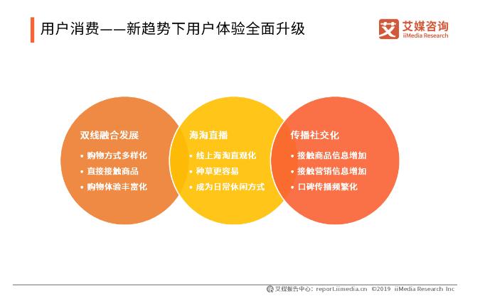 跨境电商行业:市场规模将超10亿元,平台加快线下布局攻略城池