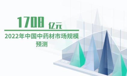 中药行业数据分析:预计2022年中国中药材市场规模达到1708亿元