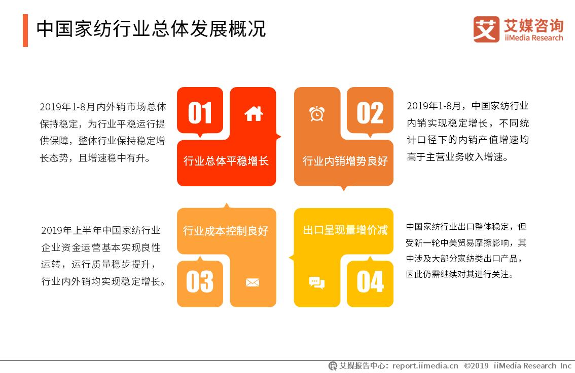 中国家纺行业总体发展概况