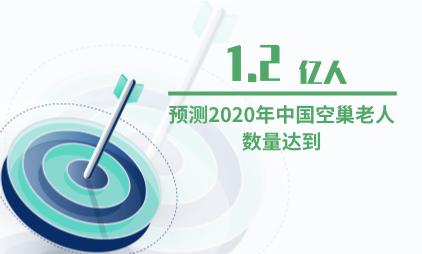 人口行业数据分析:预测2020年中国空巢老人数量达到1.2亿人
