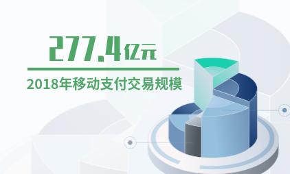 中国移动支付行业数据分析:2018年移动支付交易规模达到277.4亿元