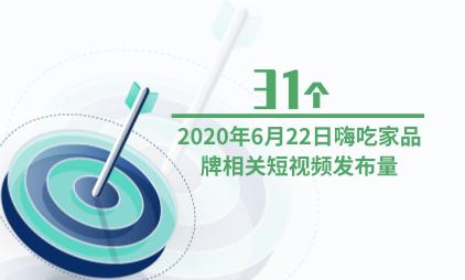 食品行业数据分析:2020年6月22日嗨吃家品牌相关短视频发布量为31个