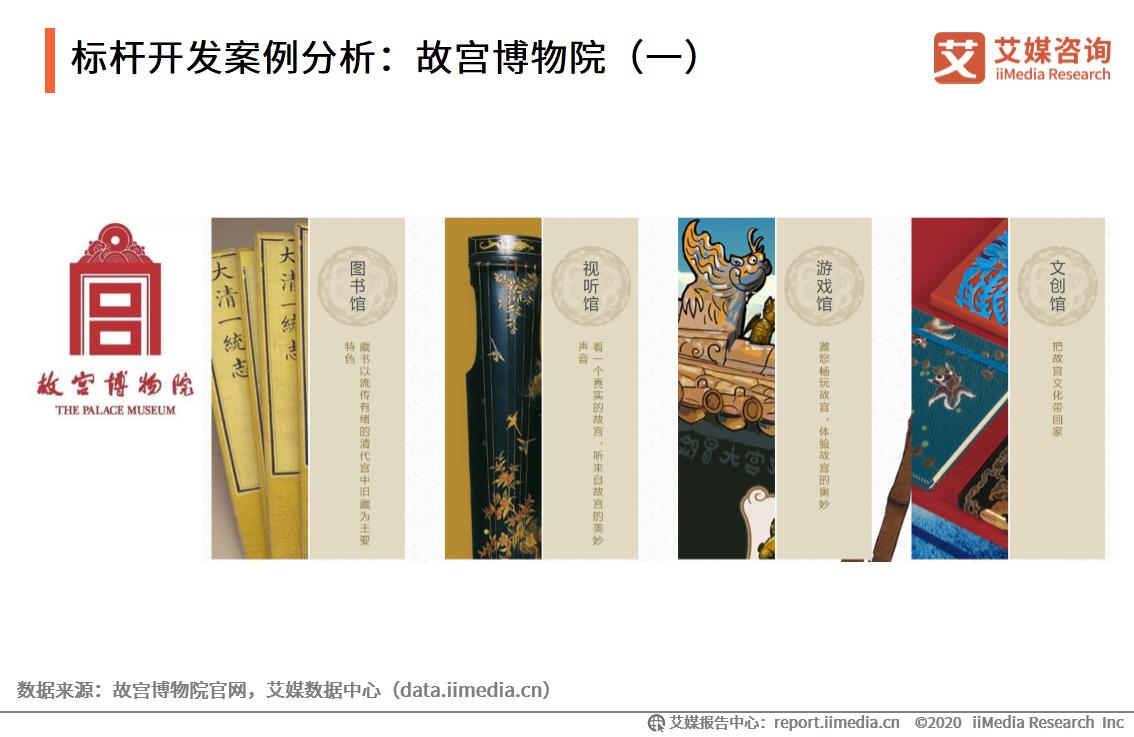 标杆开发案例分析:故宫博物院(一)
