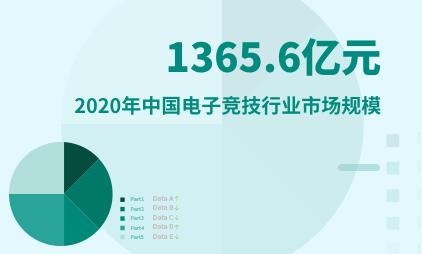 电竞行业数据分析:2020年中国电子竞技行业市场规模为1365.6亿元