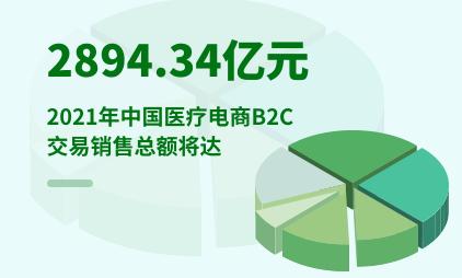 医疗电商行业数据分析:2021年中国医疗电商B2C交易销售总额将达2894.34亿元