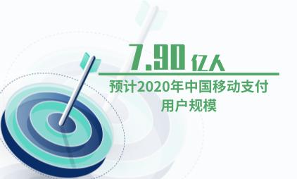 移动支付行业数据分析:预计2020年中国移动支付用户规模为7.90亿人