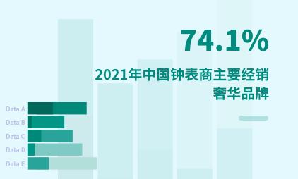钟表行业数据分析:2021年中国74.1%钟表商主要经销奢华品牌