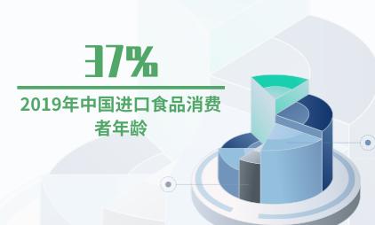 食品行业数据分析:2019年中国37%进口食品消费者年龄为31-40岁