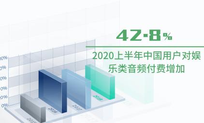 音频行业数据分析:2020上半年中国42.8%用户对娱乐类音频付费增加