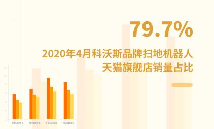 家居行业数据分析:2020年4月科沃斯品牌扫地机器人天猫旗舰店销量占比79.7%