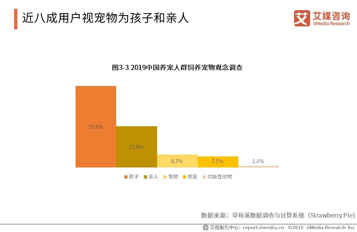 """中国单身成年人口超2亿,崛起的""""单身经济""""带来新的经济增长点"""