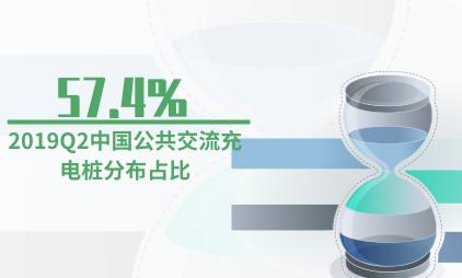 充电桩行业数据分析:2019Q2中国公共交流充电桩分布占比57.4%
