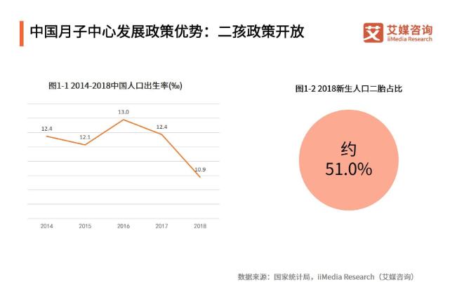 辽宁:支持两孩家庭,拟增产假60天