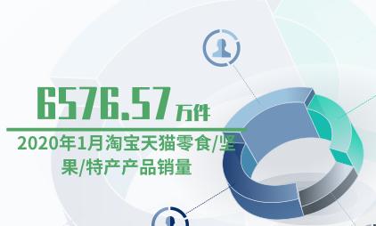 食品行业数据分析:2020年1月淘宝天猫零食/坚果/特产产品销量为6576.57万件