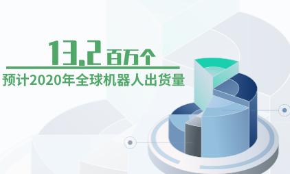 AI行业数据分析:预计2020年全球机器人出货量为13.2百万个