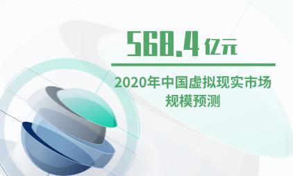 智能设备行业数据分析:2020年中国虚拟现实市场规模将达568.4亿元